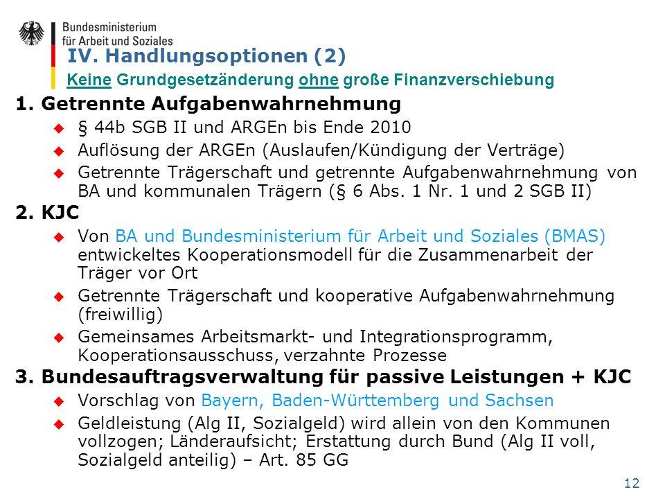 12 IV. Handlungsoptionen (2) 1. Getrennte Aufgabenwahrnehmung u § 44b SGB II und ARGEn bis Ende 2010 u Auflösung der ARGEn (Auslaufen/Kündigung der Ve