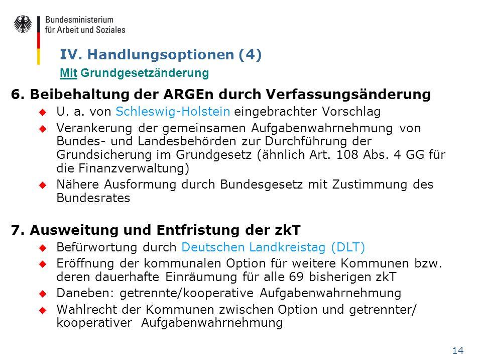 14 IV. Handlungsoptionen (4) 6. Beibehaltung der ARGEn durch Verfassungsänderung u U. a. von Schleswig-Holstein eingebrachter Vorschlag u Verankerung