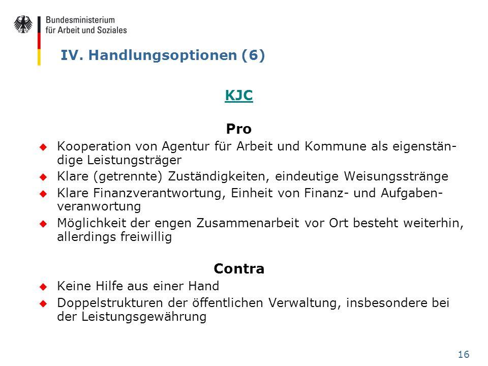 16 IV. Handlungsoptionen (6) KJC Pro u Kooperation von Agentur für Arbeit und Kommune als eigenstän- dige Leistungsträger u Klare (getrennte) Zuständi