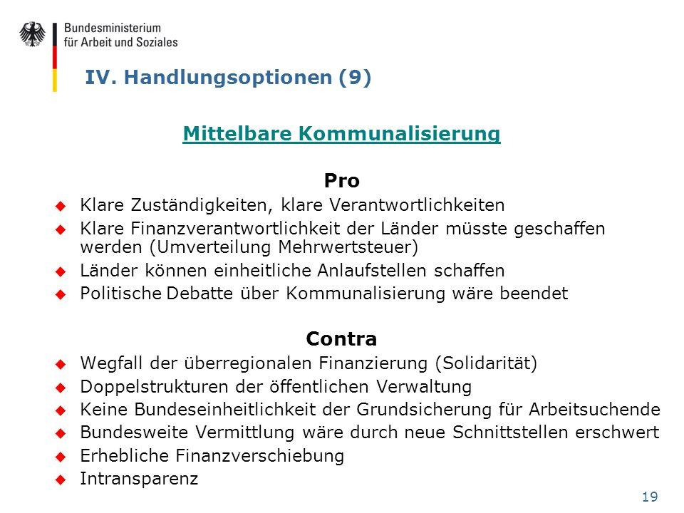 19 IV. Handlungsoptionen (9) Mittelbare Kommunalisierung Pro u Klare Zuständigkeiten, klare Verantwortlichkeiten u Klare Finanzverantwortlichkeit der
