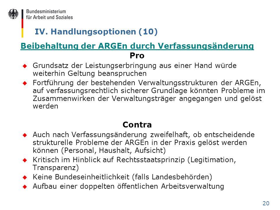 20 IV. Handlungsoptionen (10) Beibehaltung der ARGEn durch Verfassungsänderung Pro u Grundsatz der Leistungserbringung aus einer Hand würde weiterhin