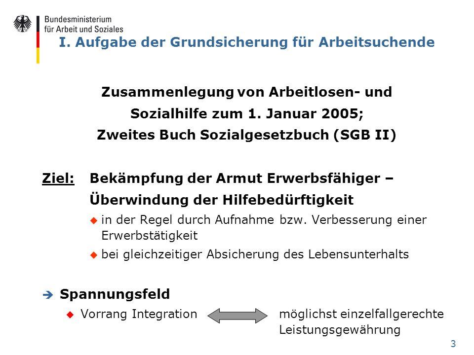 3 I. Aufgabe der Grundsicherung für Arbeitsuchende Zusammenlegung von Arbeitlosen- und Sozialhilfe zum 1. Januar 2005; Zweites Buch Sozialgesetzbuch (