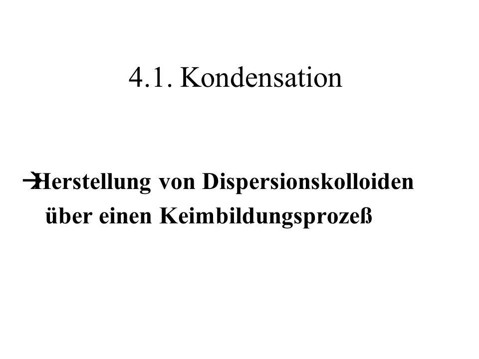 4.1. Kondensation Herstellung von Dispersionskolloiden über einen Keimbildungsprozeß