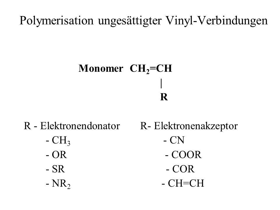 Polymerisation ungesättigter Vinyl-Verbindungen Monomer CH 2 =CH | R R - Elektronendonator R- Elektronenakzeptor - CH 3 - CN - OR - COOR - SR - COR -