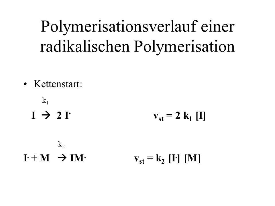 Polymerisationsverlauf einer radikalischen Polymerisation Kettenstart: k 1 I 2 I. v st = 2 k 1 [I] k 2 I. + M IM. v st = k 2 [I. ] [M]