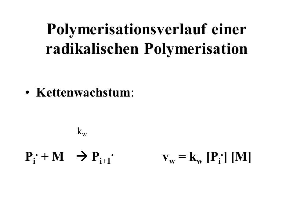 Polymerisationsverlauf einer radikalischen Polymerisation Kettenwachstum: k w P i. + M P i+1. v w = k w [P i. ] [M]