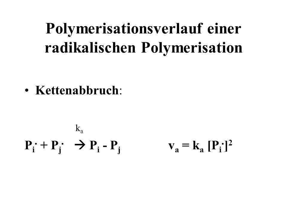 Polymerisationsverlauf einer radikalischen Polymerisation Kettenabbruch: k a P i. + P j. P i - P j v a = k a [P i. ] 2