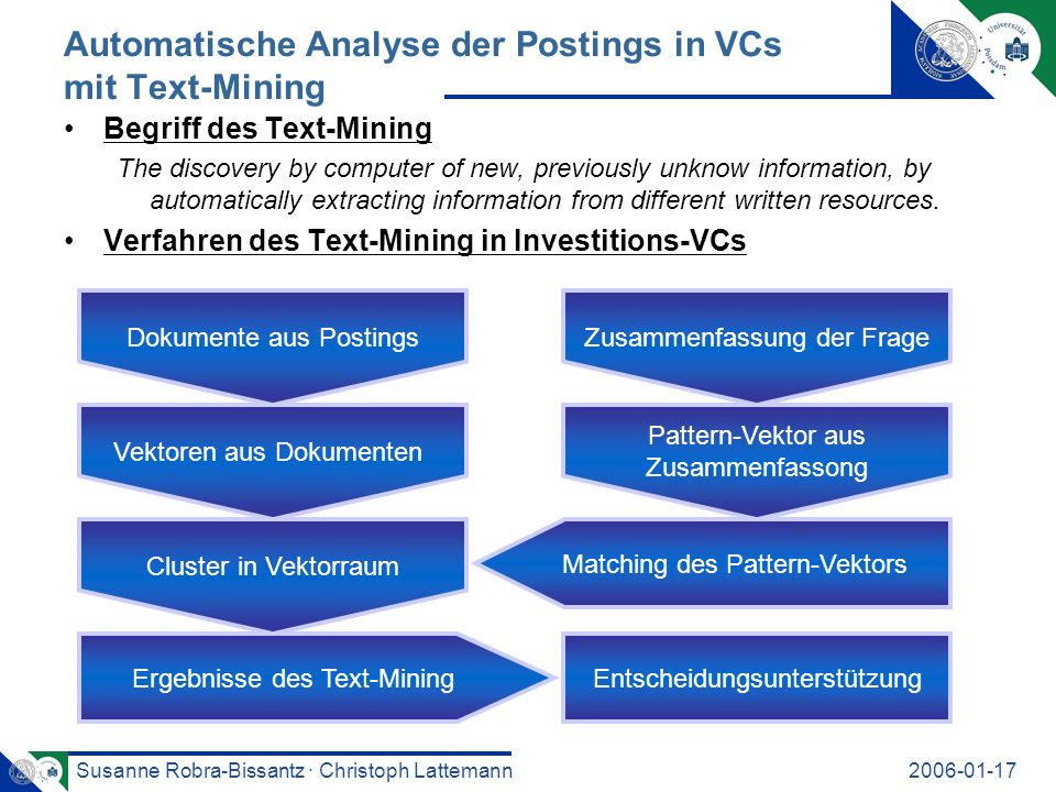Susanne Robra-Bissantz · Christoph Lattemann2006-01-17 Automatische Analyse der Postings in VCs mit Text-Mining Begriff des Text-Mining The discovery by computer of new, previously unknow information, by automatically extracting information from different written resources.