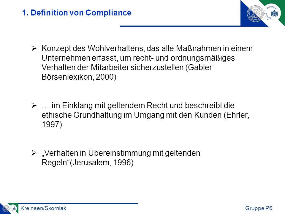 Kreinsen/SkorniakGruppe P6 Konzept des Wohlverhaltens, das alle Maßnahmen in einem Unternehmen erfasst, um recht- und ordnungsmäßiges Verhalten der Mi