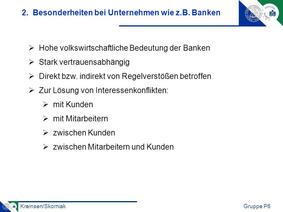 Kreinsen/SkorniakGruppe P6 Hohe volkswirtschaftliche Bedeutung der Banken Stark vertrauensabhängig Direkt bzw. indirekt von Regelverstößen betroffen Z