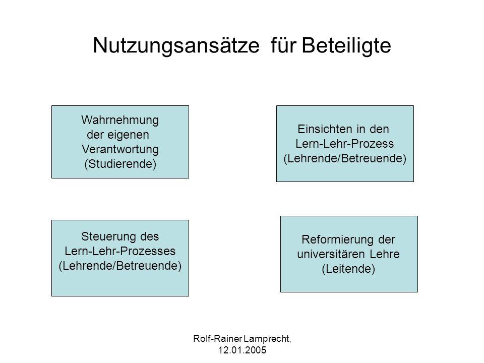 Rolf-Rainer Lamprecht, 12.01.2005 Nutzungsansätze für Beteiligte Wahrnehmung der eigenen Verantwortung (Studierende) Einsichten in den Lern-Lehr-Proze