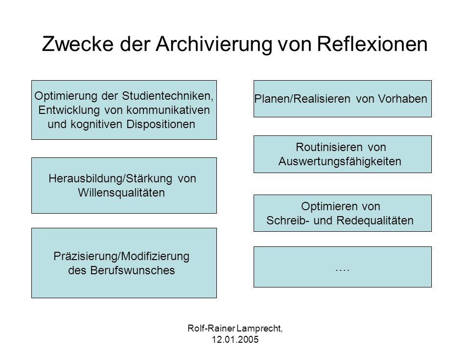 Rolf-Rainer Lamprecht, 12.01.2005 Zwecke der Archivierung von Reflexionen Optimierung der Studientechniken, Entwicklung von kommunikativen und kogniti