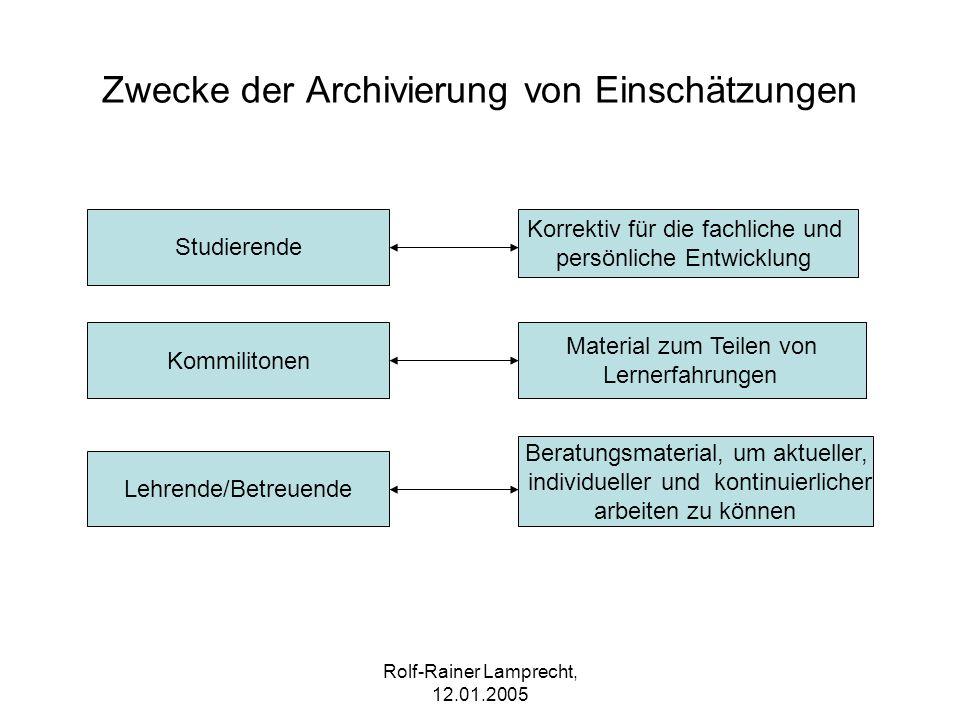 Rolf-Rainer Lamprecht, 12.01.2005 Zwecke der Archivierung von Einschätzungen Studierende Kommilitonen Lehrende/Betreuende Beratungsmaterial, um aktuel
