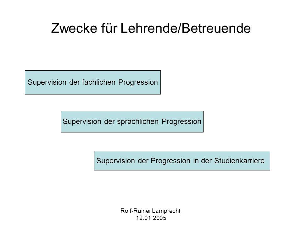 Rolf-Rainer Lamprecht, 12.01.2005 Portfolios von Lehrenden/Betreuenden Erfüllung von (formalen) Studienverpflichtungen Beherrschungsgrad von Studientechniken Ausprägungsgrad von persönlichen Lernqualitäten …