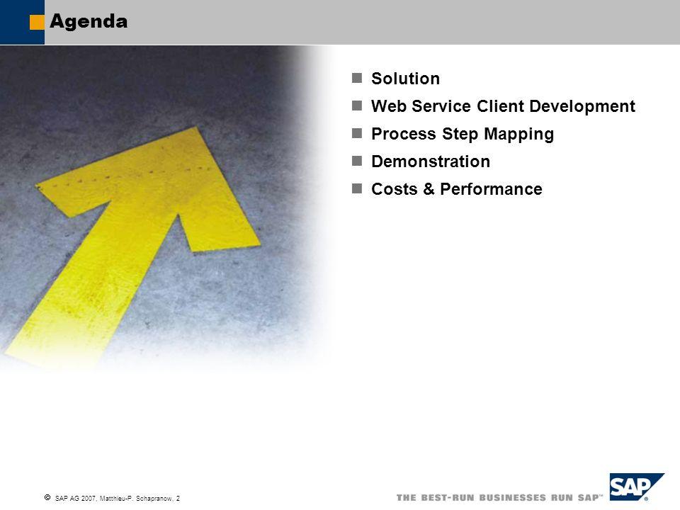 SAP AG 2007, Matthieu-P.