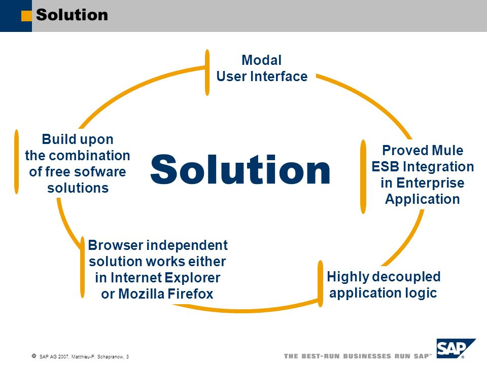 SAP AG 2007, Matthieu-P. Schapranow, 3 Solution Highly decoupled application logic Proved Mule ESB Integration in Enterprise Application Build upon th