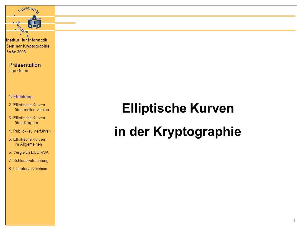 Institut für Informatik Seminar Kryptographie SoSe 2005 Präsentation Ingo Grebe 12 Geometrische Betrachtung [y 2 = x 3 + ax + b] P + P = 2P = R, y p =0 P+O=P, 2P=P, 3P=2P+P=O+P=P, 4P=O, … 1.