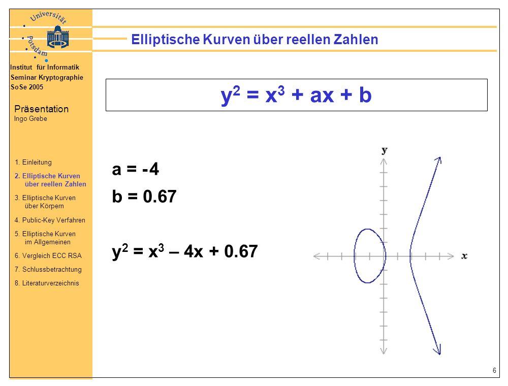Institut für Informatik Seminar Kryptographie SoSe 2005 Präsentation Ingo Grebe 7 Abelsche Gruppe [y 2 = x 3 + ax + b] Unter der Bedingung 4a 3 + 27b 2 0 ist eine elliptische Kurve die Menge aller Lösungen für die Gleichung y 2 = x 3 + ax + b zusammen mit dem Punkt O im unendlichen.
