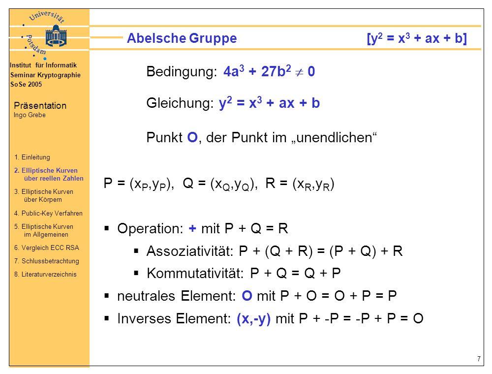 Institut für Informatik Seminar Kryptographie SoSe 2005 Präsentation Ingo Grebe 8 Geometrische Betrachtung [y 2 = x 3 + ax + b] P + Q = R, P Q 1.