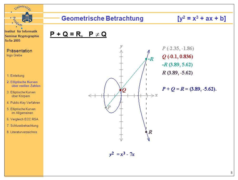 Institut für Informatik Seminar Kryptographie SoSe 2005 Präsentation Ingo Grebe 19 Beispiele 1.Definiert die Gleichung y 2 =x 3 +10x+5 eine Elliptische Kurve über F 17 .