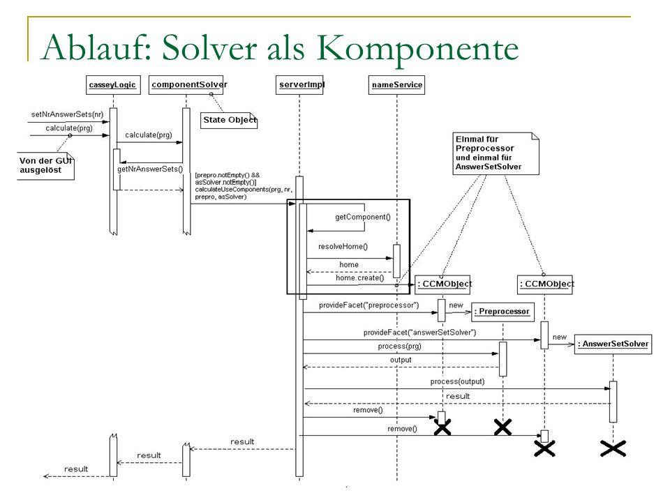 Cassey 13 Ablauf: Solver als Komponente