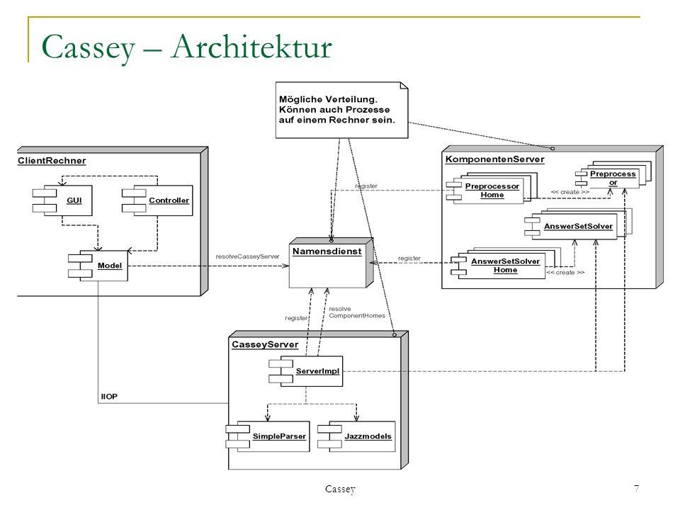 Cassey 18 … durch Servermodifikation Server und Komponenten laufen auf der selben Maschine Komponenten werden auf Anfrage aus einem wohldefinierten Verzeichnis geladen Aufruf der Komponentenfunktionalität über Reflection (invoke) Server bietet dem Client die Komponentenfunktionalität wie gehabt an