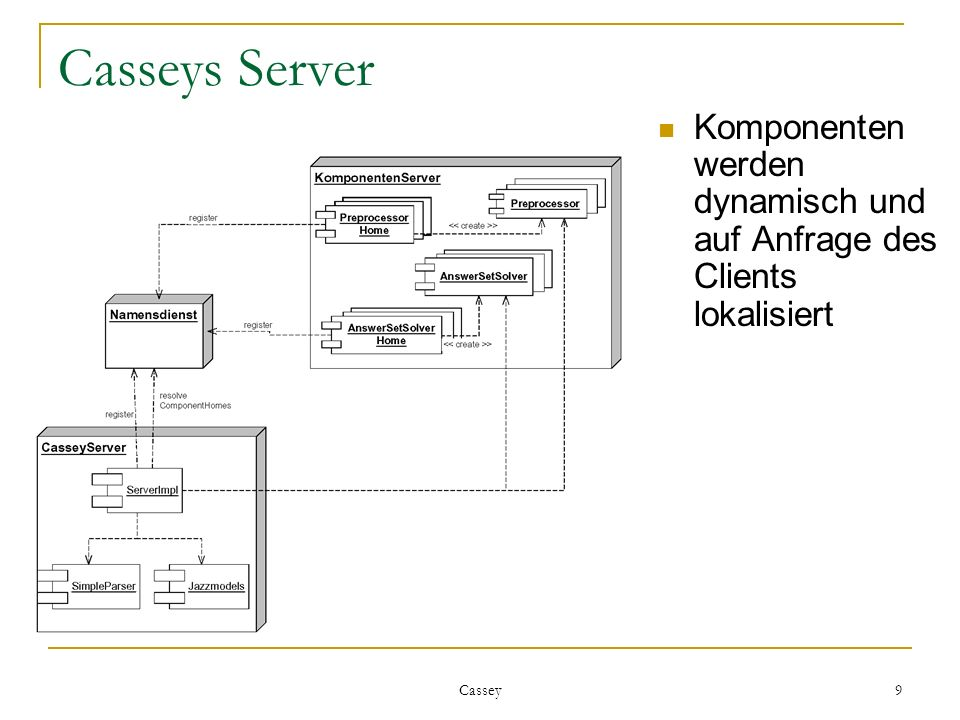 Cassey 20 Quellen P.Simons (1997).