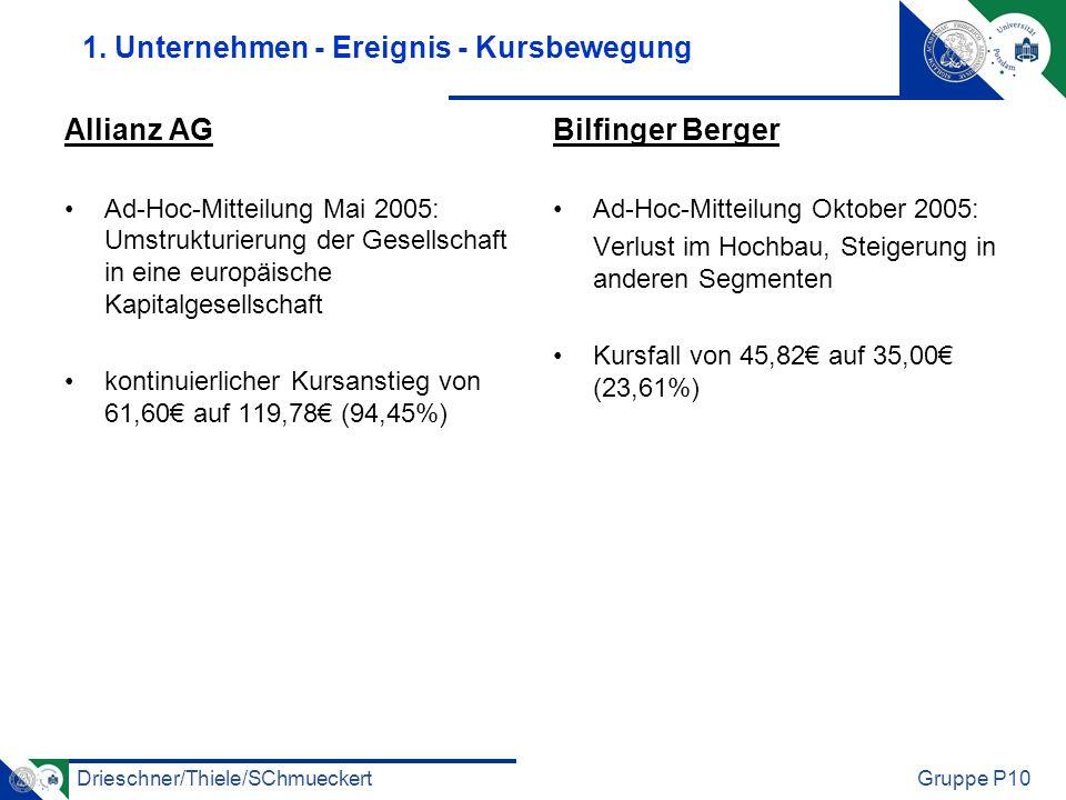 Drieschner/Thiele/SChmueckertGruppe P10 1.