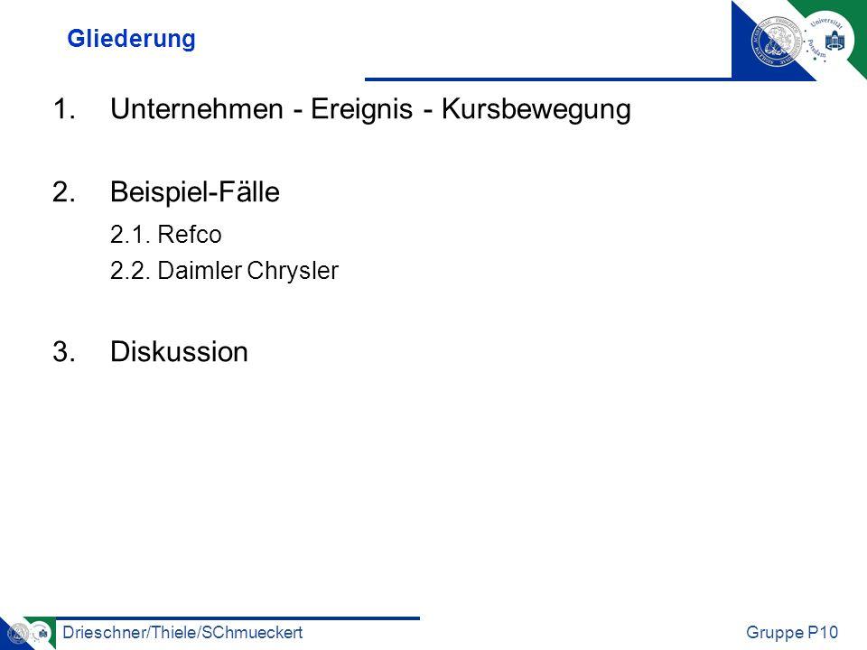 Drieschner/Thiele/SChmueckertGruppe P10 Gliederung 1.Unternehmen - Ereignis - Kursbewegung 2.Beispiel-Fälle 2.1.