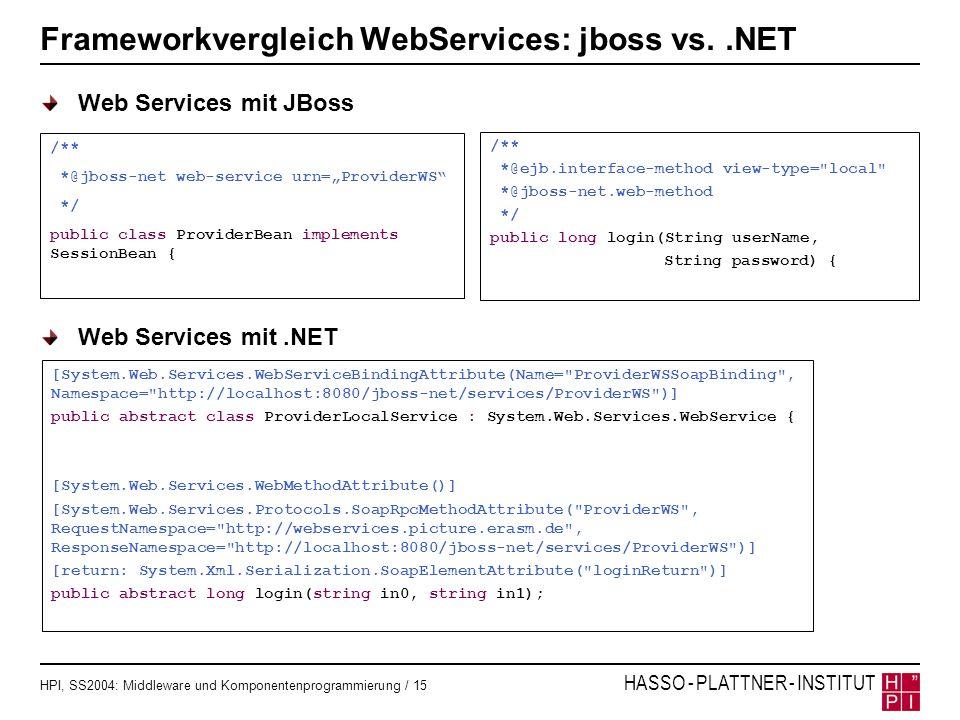 HPI, SS2004: Middleware und Komponentenprogrammierung / 15 HASSO - PLATTNER - INSTITUT Frameworkvergleich WebServices: jboss vs..NET Web Services mit