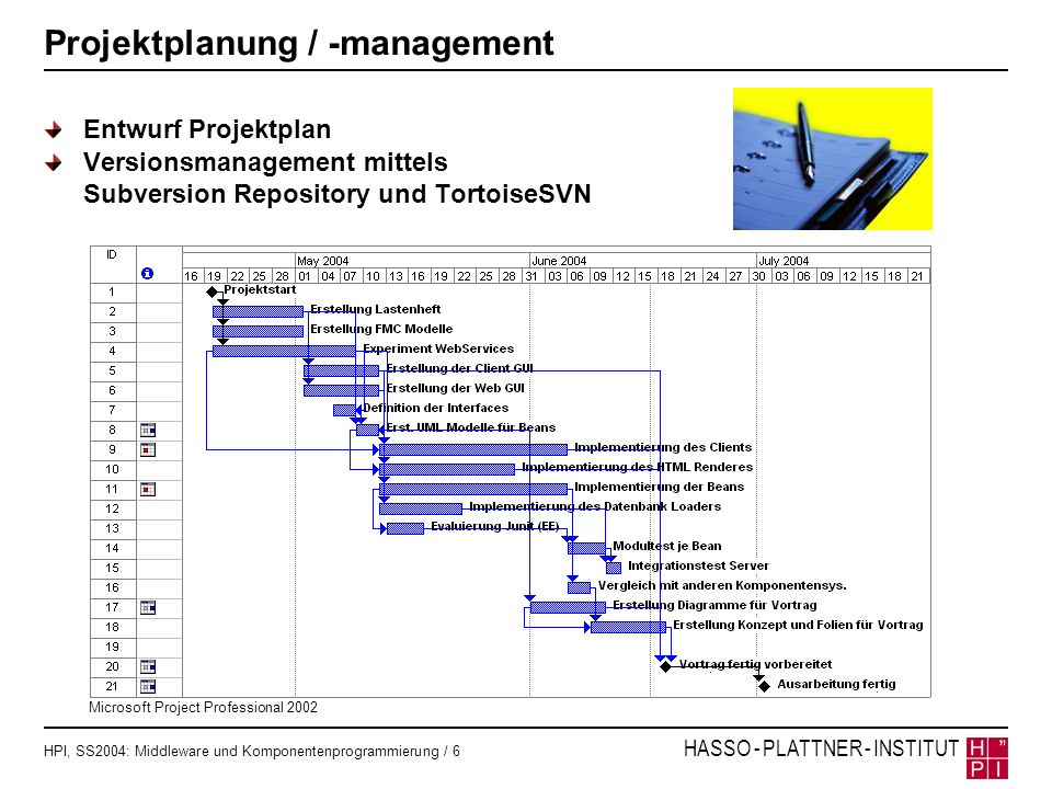 HPI, SS2004: Middleware und Komponentenprogrammierung / 17 HASSO - PLATTNER - INSTITUT Quellennachweise J2EE Flanagan, D., Fareley, J., Crawford, W.: Java Enterprise in a Nutshell, 2nd Edition, OReilly & Associates, 2002 JBoss Inc.: JBOSS 3.2 Getting Started, http://www.jboss.org/modules/html/docs/jbossj2ee.pdf SUN Micros., J2EE 2.1 API Specification, http://java.sun.com/j2ee/1.4/docs/api/ SUN Micros., J2SE 1.4.2 API Specification, http://java.sun.com/j2se/1.4.2/docs/api/ SUN Micros., J2EE 1.4 Tutorial, http://java.sun.com/j2ee/1.4/docs/tutorial/doc/ XDoclet Dokumentation, http://xdoclet.sourceforge.net/xdoclet/development/ Datenbankanbindung SAP MaxDB Dokumentation, http://www.sapdb.org/7.4/sap_db_documentation.htm.NET Liberty, J.: Learning C#, OReilly & Associates, 1.