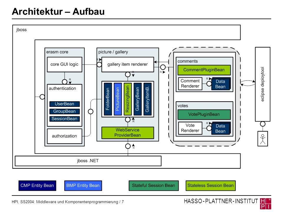 HPI, SS2004: Middleware und Komponentenprogrammierung / 8 HASSO - PLATTNER - INSTITUT Architektur – Verwendete Design Patterns Model – View – Controller Durchgängig durch Servlets / Renderer vs.