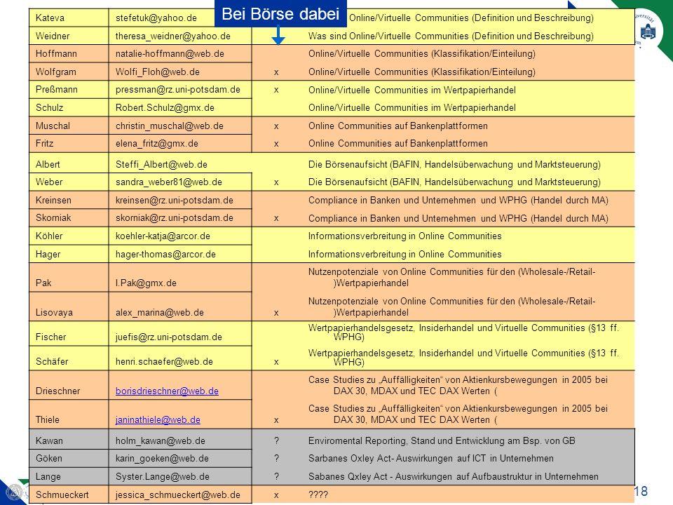 Susanne Robra-Bissantz · Christoph Lattemann2005-10-18 Teilnehmer in Po Katevastefetuk@yahoo.de Was sind Online/Virtuelle Communities (Definition und