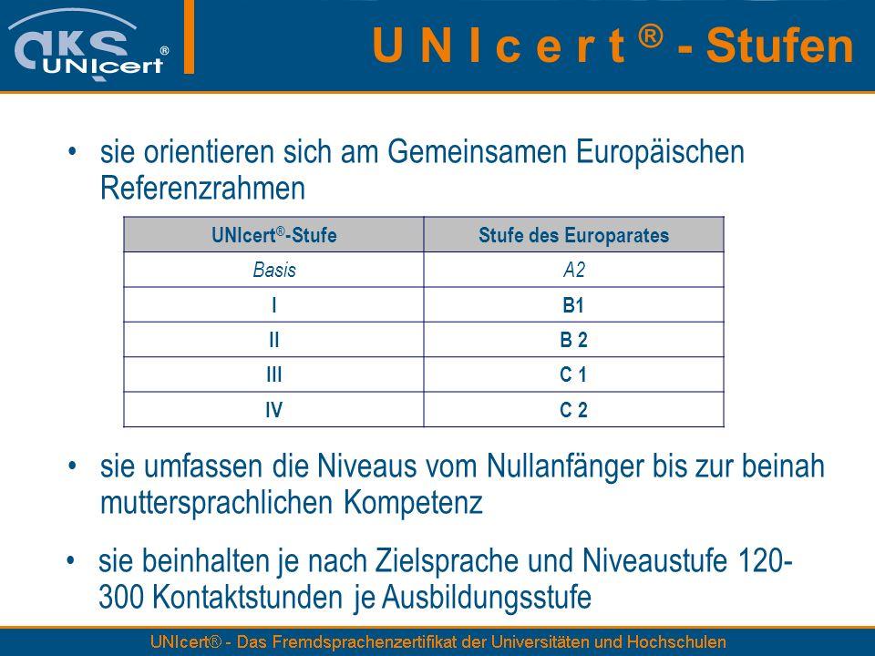 sie orientieren sich am Gemeinsamen Europäischen Referenzrahmen sie umfassen die Niveaus vom Nullanfänger bis zur beinah muttersprachlichen Kompetenz sie beinhalten je nach Zielsprache und Niveaustufe 120- 300 Kontaktstunden je Ausbildungsstufe U N I c e r t ® - Stufen UNIcert ® -StufeStufe des Europarates BasisA2 IB1 IIB 2 IIIC 1 IVC 2