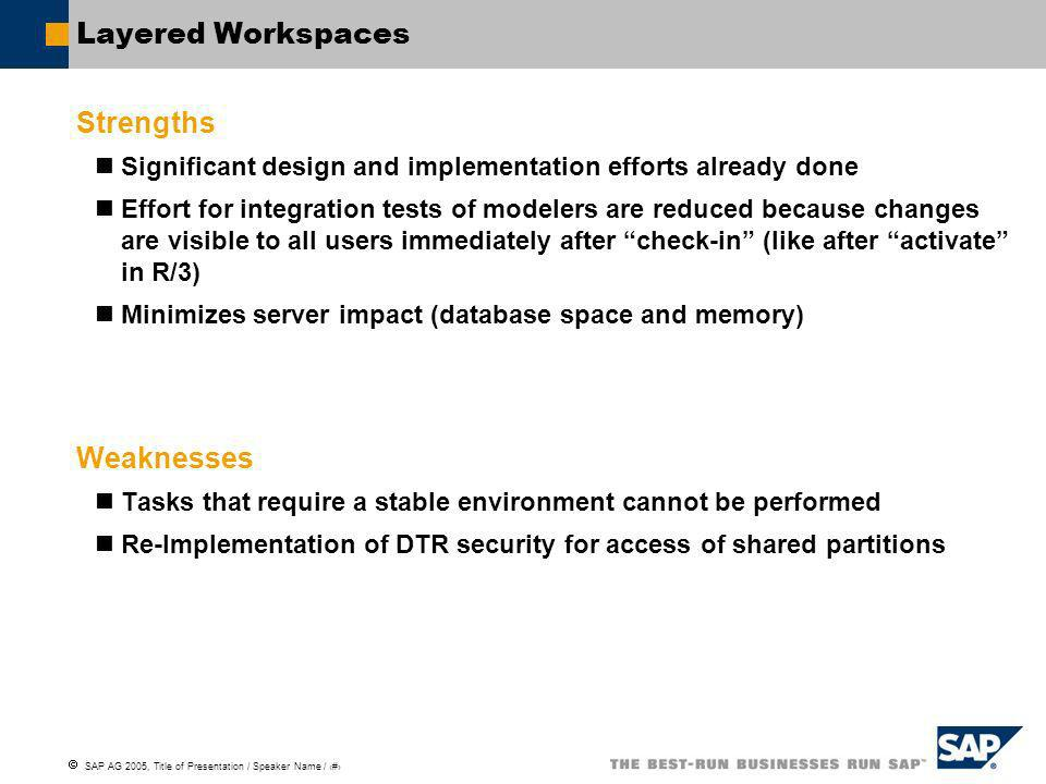SAP AG 2005, Title of Presentation / Speaker Name / 5 User Isolation Strengths Users can perform modeling tasks without being bothered by their colleagues that perform check-ins or activates Usage concept equal to Eclipse Sync of active/inactive content is explicit decision of the user Users do not have to understand what client-specs are Users can sync any revisions (from active or inactive) that they need Built-In security by NWDI, because sync is explicit user interaction Weaknesses Implications on MOIN not yet evaluated More data on the server because each user could have different versions of the same partition