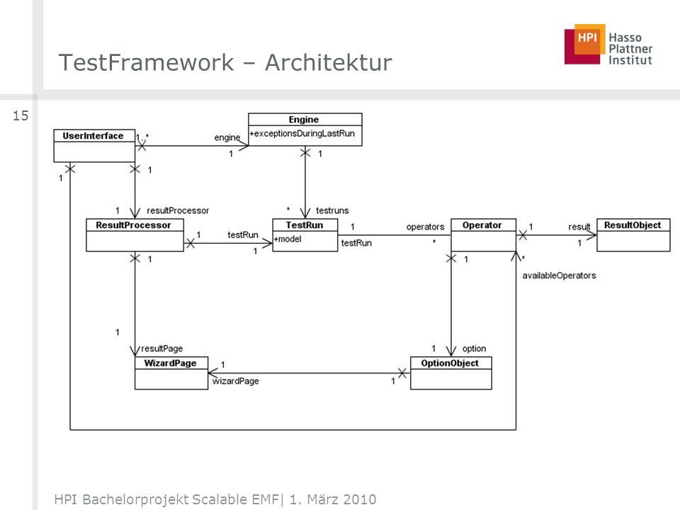 TestFramework – Architektur HPI Bachelorprojekt Scalable EMF| 1. März 2010 15