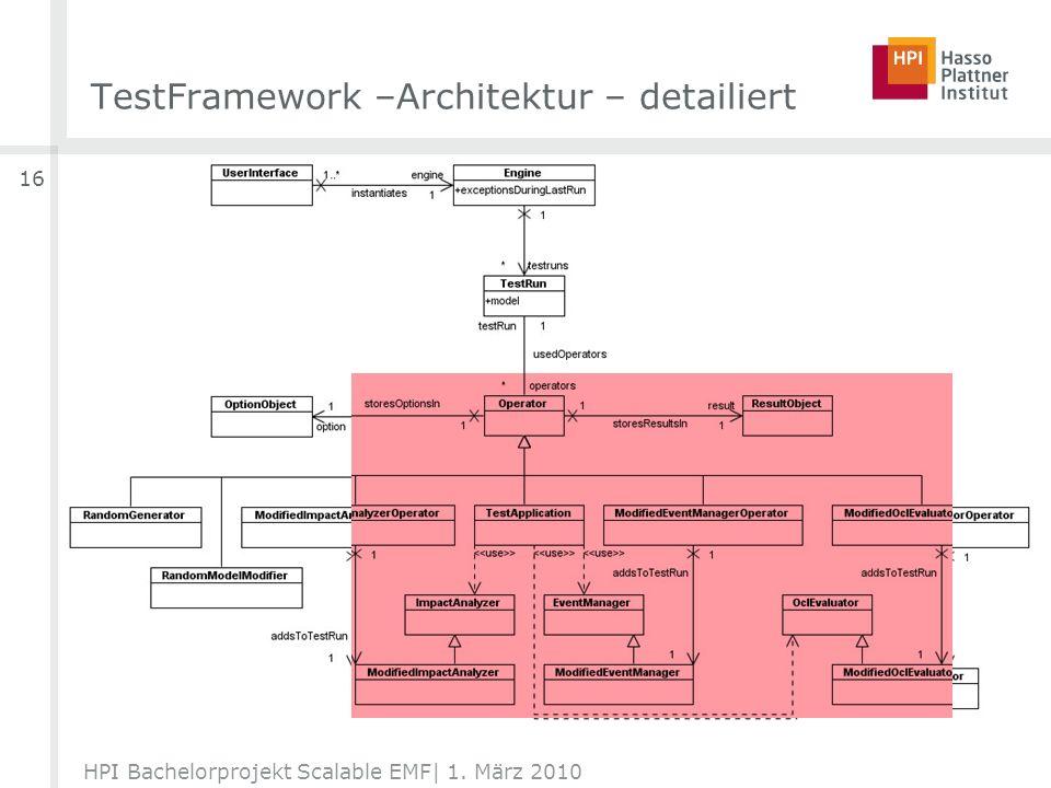 TestFramework –Architektur – detailiert HPI Bachelorprojekt Scalable EMF| 1. März 2010 16
