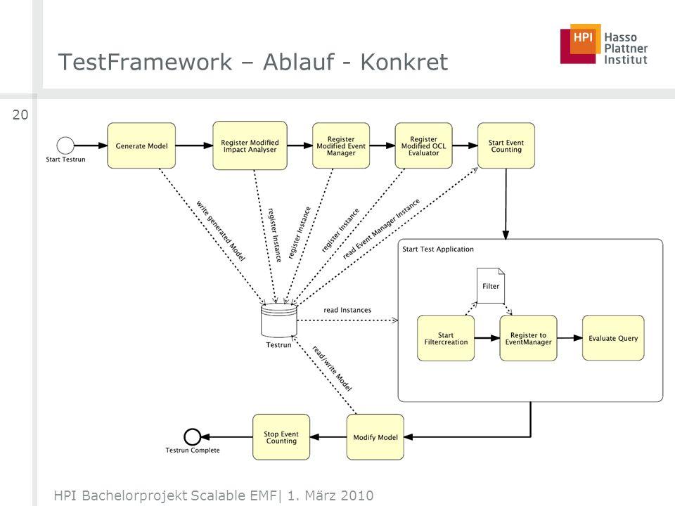 TestFramework – Ablauf - Konkret HPI Bachelorprojekt Scalable EMF| 1. März 2010 20