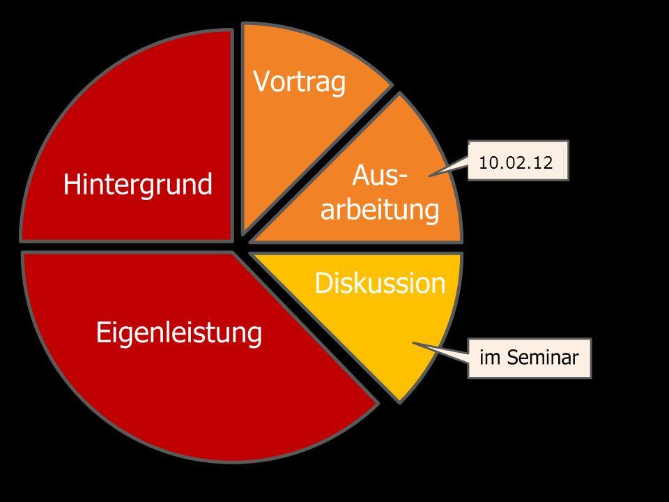 Webprogrammierung | Projektseminar Winter 2011/12 | Internet-Technologien und -Systeme Thema 8: ??.