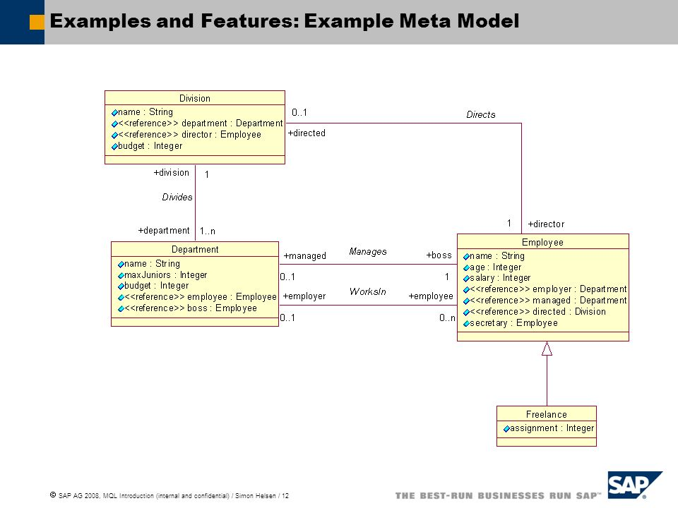 SAP AG 2008, MQL Introduction (internal and confidential) / Simon Helsen / 12 Examples and Features: Example Meta Model