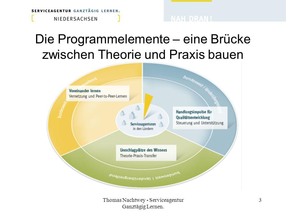 Thomas Nachtwey - Serviceagentur Ganztägig Lernen. 3 Die Programmelemente – eine Brücke zwischen Theorie und Praxis bauen