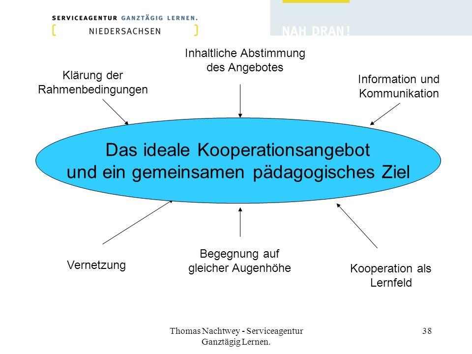 Thomas Nachtwey - Serviceagentur Ganztägig Lernen. 38 Inhaltliche Abstimmung des Angebotes Begegnung auf gleicher Augenhöhe Vernetzung Kooperation als