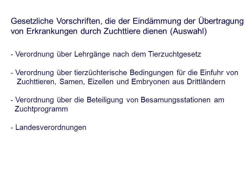 EU-Recht: - Richtlinie 90/425/EWG des Rates vom 26.