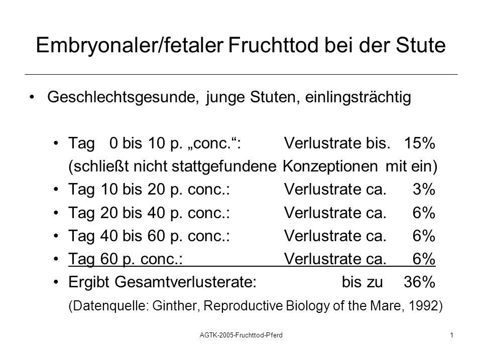 AGTK-2005-Fruchttod-Pferd1 Embryonaler/fetaler Fruchttod bei der Stute Geschlechtsgesunde, junge Stuten, einlingsträchtig Tag 0 bis 10 p. conc.:Verlus
