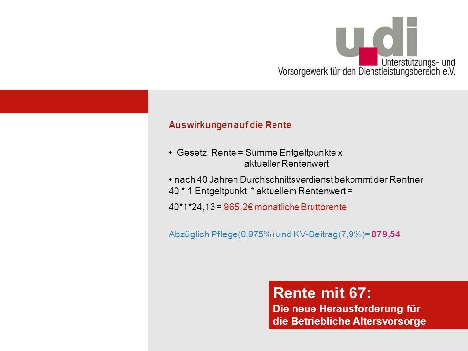 Potsdamer Forum Rente mit 67: Die neue Herausforderung für die Betriebliche Altersvorsorge Auswirkungen auf das verfügbare Einkommen monatl.