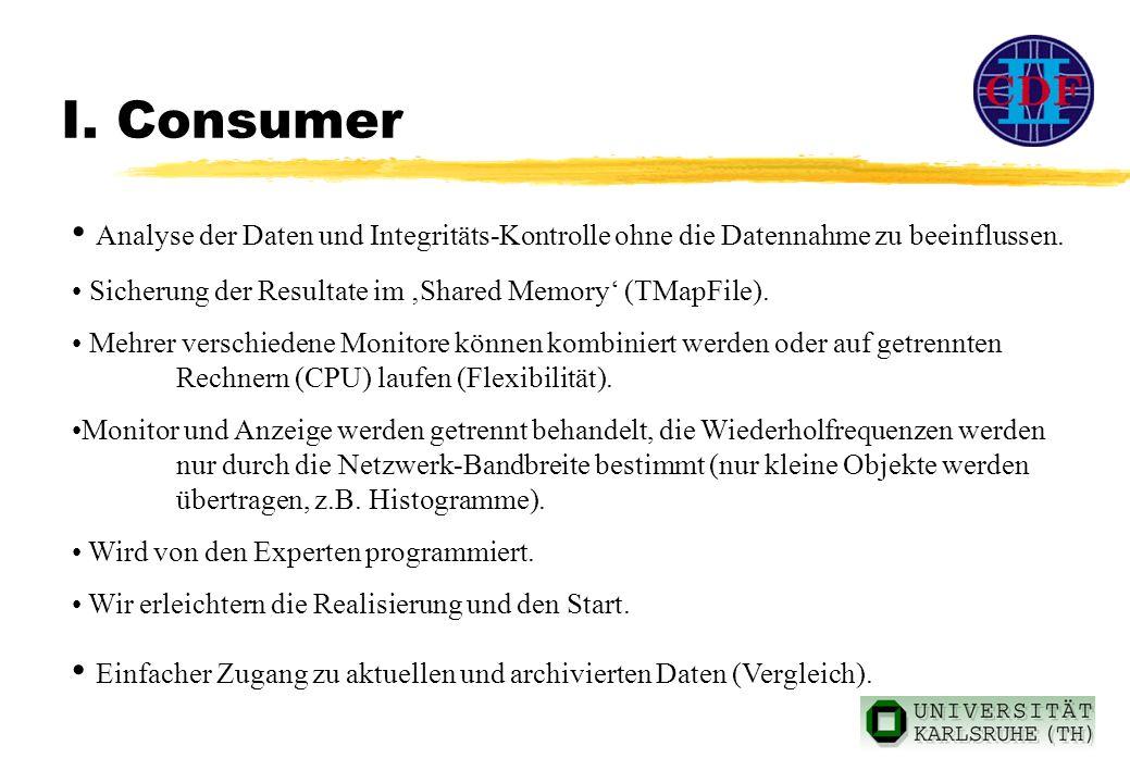 I. Consumer Analyse der Daten und Integritäts-Kontrolle ohne die Datennahme zu beeinflussen.