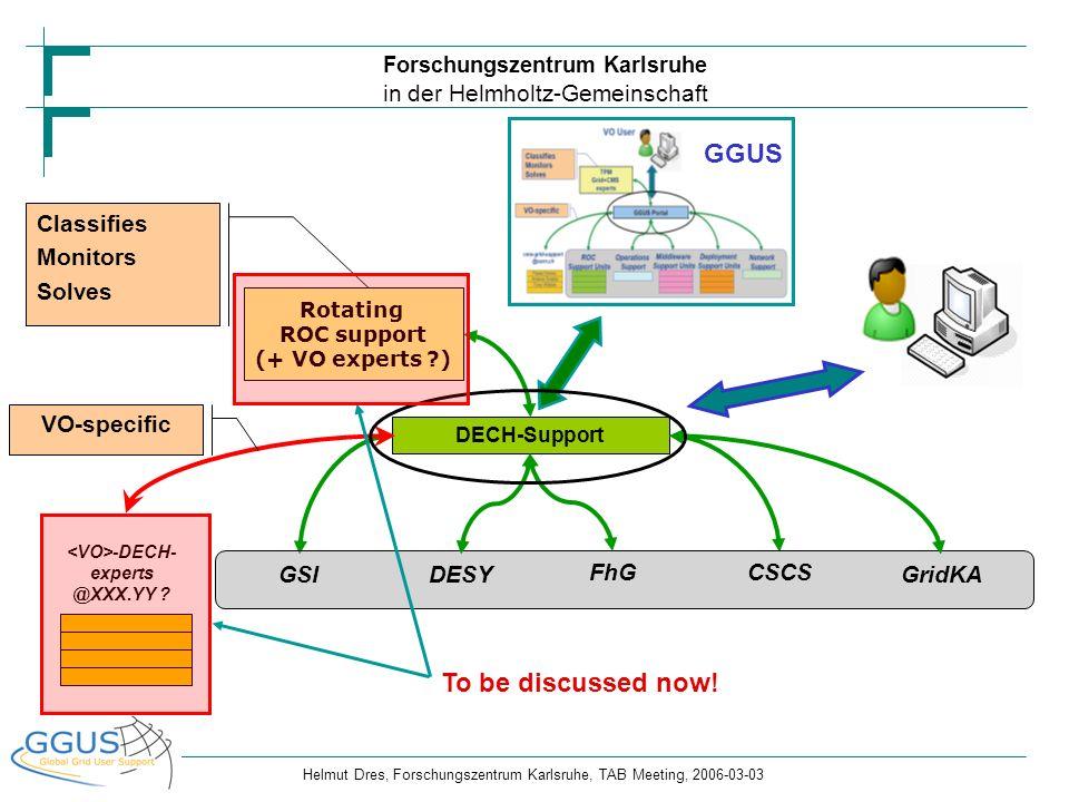 Forschungszentrum Karlsruhe in der Helmholtz-Gemeinschaft Helmut Dres, Forschungszentrum Karlsruhe, TAB Meeting, 2006-03-03 DECH-Support -DECH- experts @XXX.YY .
