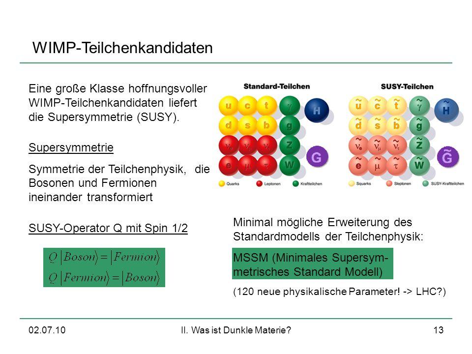02.07.10II. Was ist Dunkle Materie?13 WIMP-Teilchenkandidaten Eine große Klasse hoffnungsvoller WIMP-Teilchenkandidaten liefert die Supersymmetrie (SU