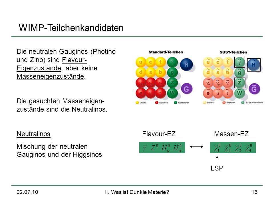 02.07.10II. Was ist Dunkle Materie?15 WIMP-Teilchenkandidaten Die neutralen Gauginos (Photino und Zino) sind Flavour- Eigenzustände, aber keine Massen