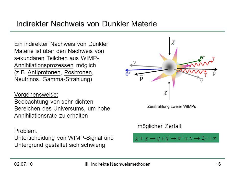02.07.10III. Indirekte Nachweismethoden16 Indirekter Nachweis von Dunkler Materie Ein indirekter Nachweis von Dunkler Materie ist über den Nachweis vo